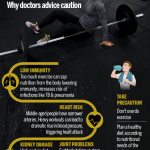 How an excessive amount of exercising can motive damage
