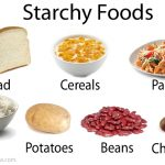 Bread, rice, potatoes, pasta and different starchy ingredients
