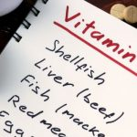 Sensor To Detect Vitamin B12 Deficiency In a Jiffy